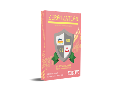 Zeroization eBook Cover 3D web